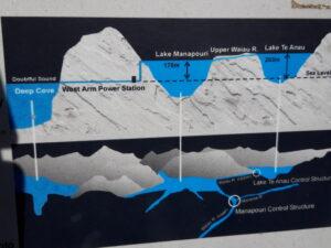 20191224_132134 - Neuseeland - Fiordland - Te Anau - Te Anau See - Wasserkraft - Wasserkraftwerk - Manapouri Hydroscheme-
