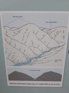 20191227_131731 - Neuseeland - Canterbury (NZ) - Mount Cook Village (NZ) - Besucherzentrum des Aoraki/Mt. Cook National Parks - Gletscher - Eiszeit - Schema über Talbildung durch Gletscher