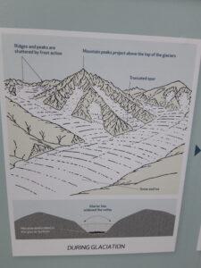 20191227_131736 - Neuseeland - Canterbury (NZ) - Mount Cook Village (NZ) - Besucherzentrum des Aoraki/Mt. Cook National Parks - Gletscher - Eiszeit - Schema über Talbildung durch Gletscher