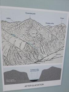 20191227_131742 - Neuseeland - Canterbury (NZ) - Mount Cook Village (NZ) - Besucherzentrum des Aoraki/Mt. Cook National Parks - Gletscher - Eiszeit - Schema über Talbildung durch Gletscher